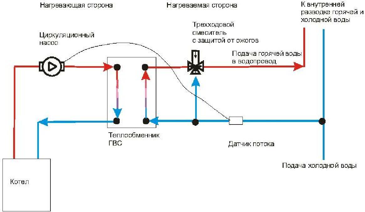 схема обвязки бойлера косвенного нагрева схема