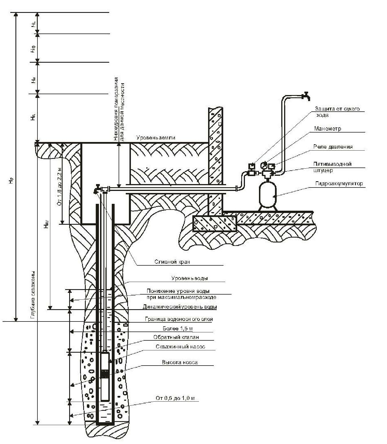 схема обвязки погружного насоса
