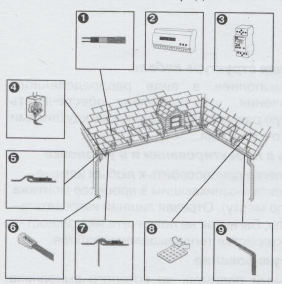Схема системы антилед